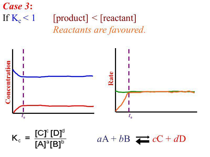 If Kc < 1 [product] < [reactant] Reactants are favoured.